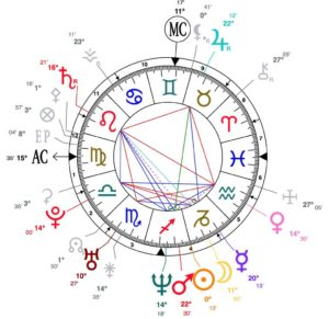 carte-du-ciel-astrologie