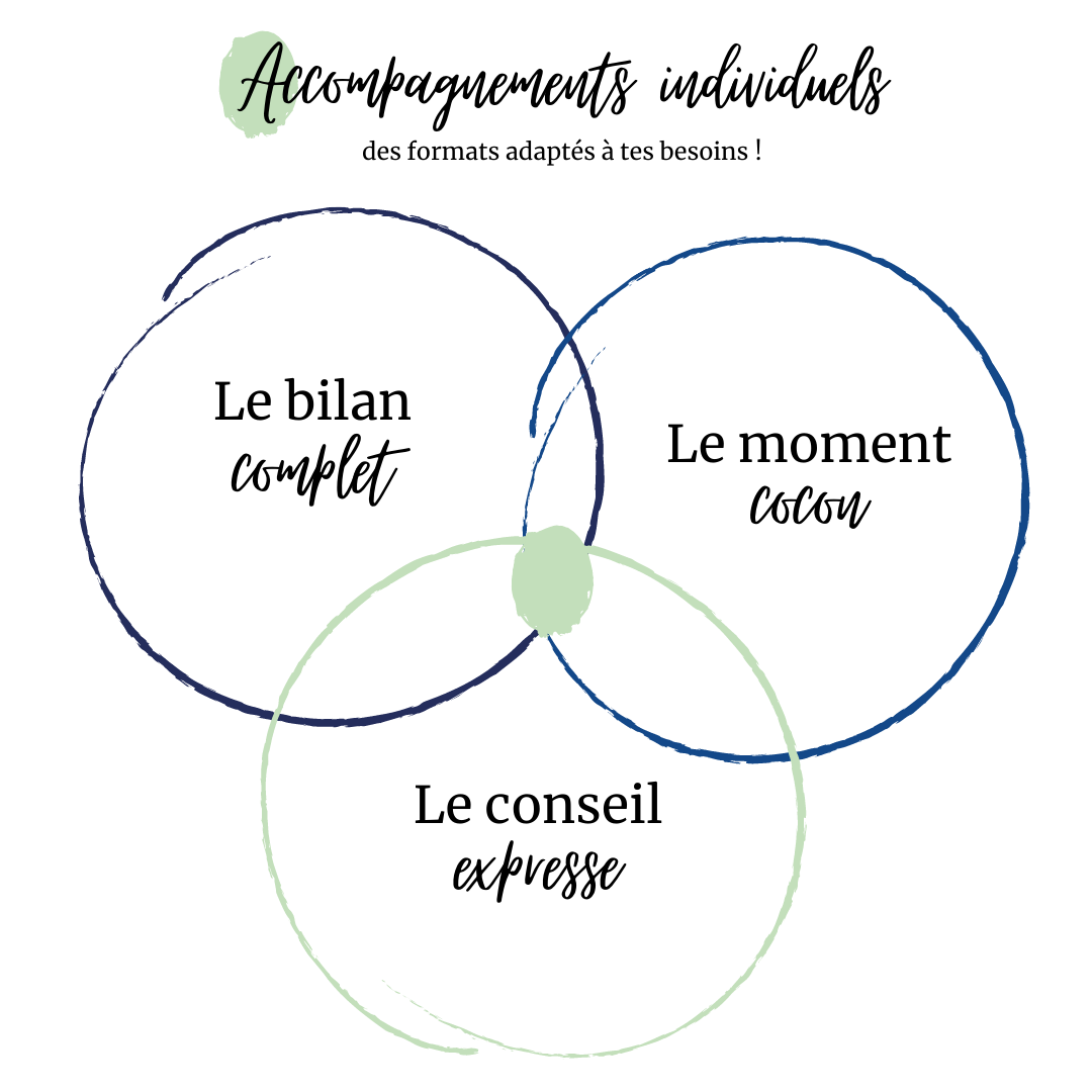 accompagnements individuels Heureux qui comme Maurice